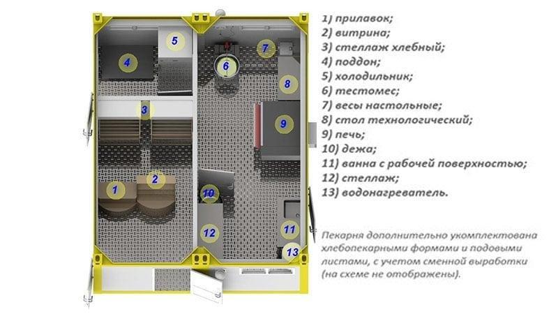 План помещения мини-пекарни