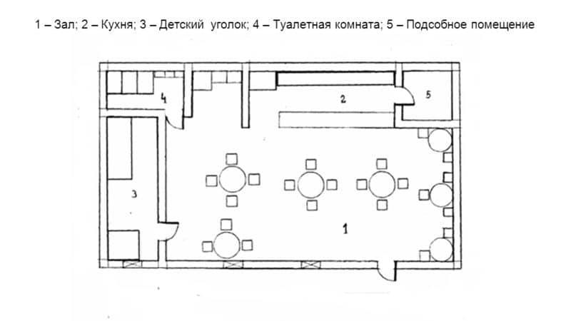 Пример планировки кофейни