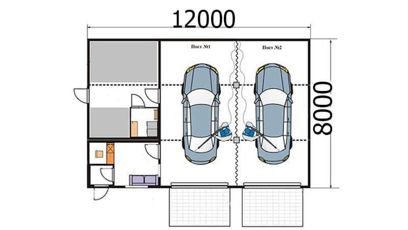 бизнес план автомойки образец пример с расчетами - фото 5