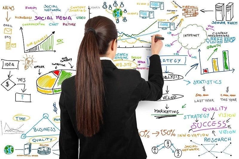 что такое бизнес процесс