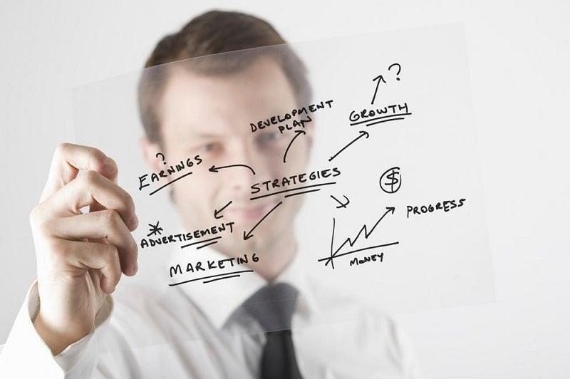 что такое бизнес процесс предприятия2