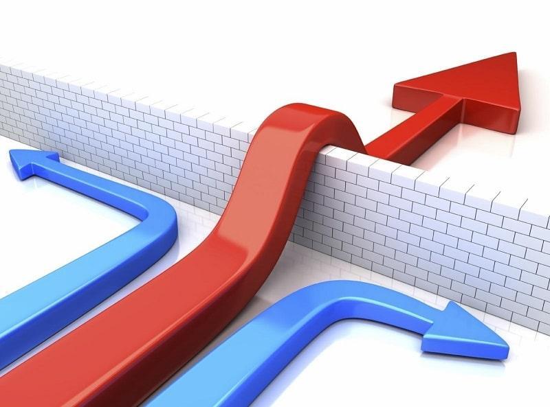 Что такое диверсификация рисков3