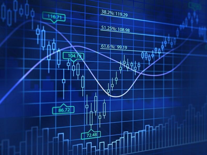Что такое диверсификация рисков4