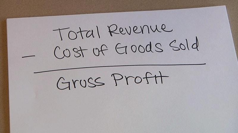 что такое валовой доход предприятия в розничной торговле