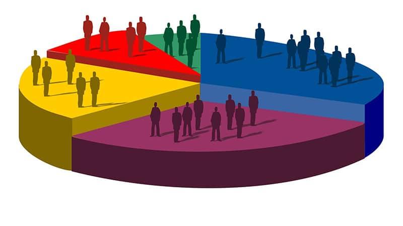 Что выгодно произодить малому бизнесу: оценка отрасли