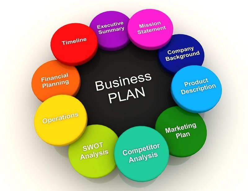 как написать бизнес план образец на открытия малого бизнеса