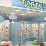 Маркетинг для открытия магазина детской обуви