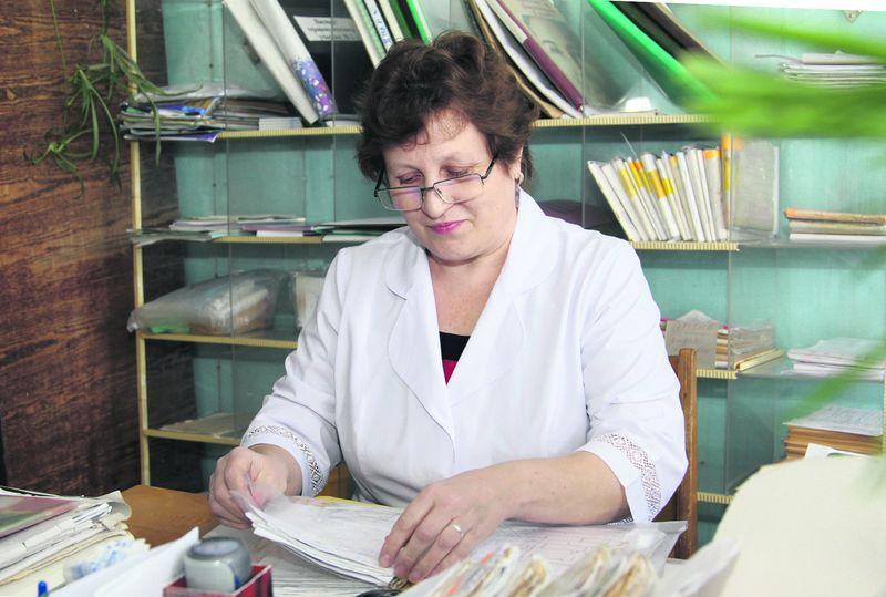 Медсестра поликлиники должностные инструкции