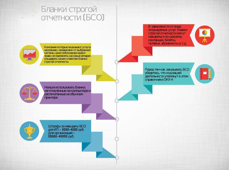 Изображение - Где взять и каким образом заполнить бсо для индивидуальных предпринимателей gde-vzjat-obrazcy-blankov-strogoj-otchetnosti-dlja-IP2