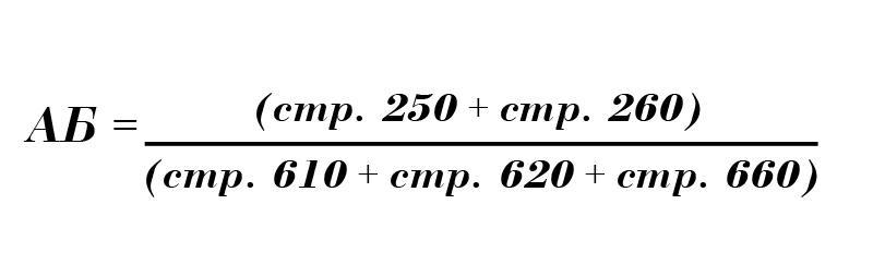 коэффициент абсолютной ликвидности нормативное значение ниже нормы вывод