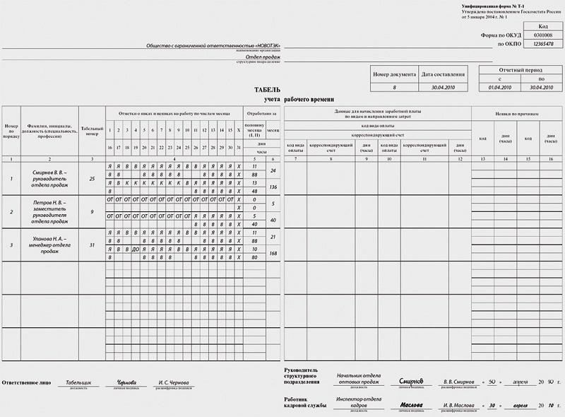 как заполнять табель учета рабочего времени образец заполнения форма Т-13