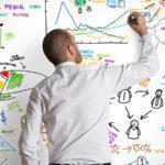 Обязанности менеджера по рекламе и маркетингу