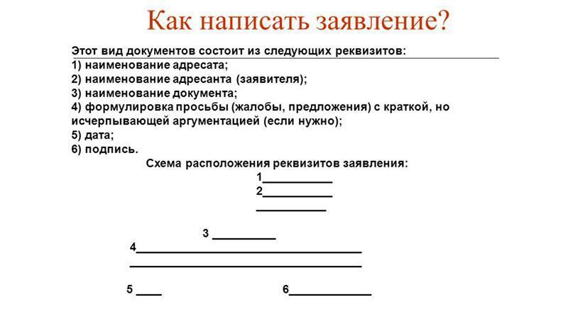 Правила написания заявления: образец формы