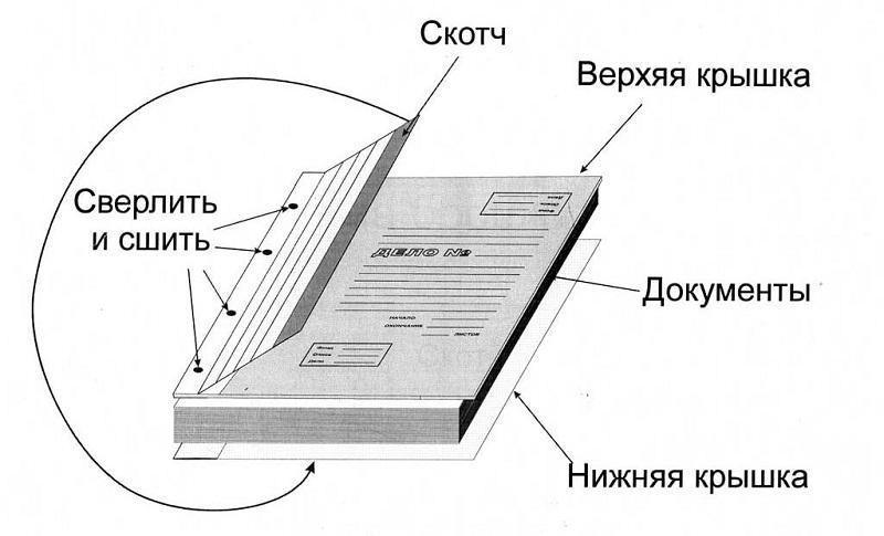 Образец Наклейки Для Прошивки Документов
