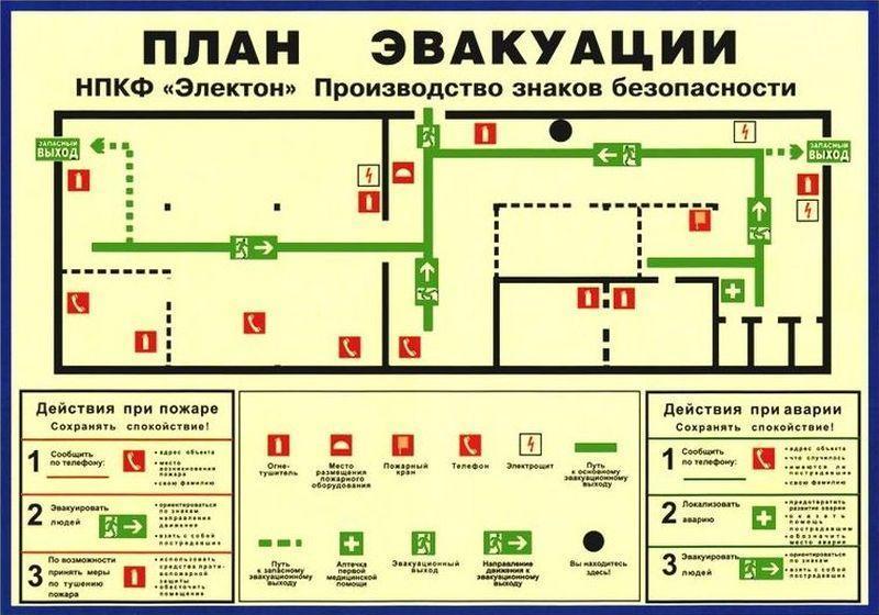 бланк приказа о назначении ответственного за пожарную безопасность образец заполнения ИП
