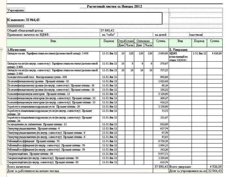 Расчетный лист на зарплату