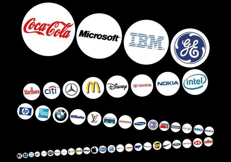товарный знак и торговая марка отличия
