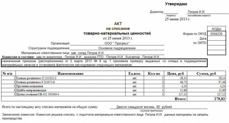 Акт Списания Материалов по Типовой Форме 230