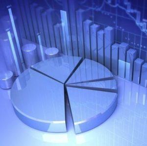 оценка емкости рынка