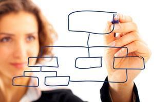 таблица активные и пассивные счета бухгалтерского учета