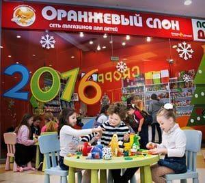 топ франшиз в России