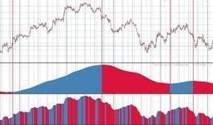 стратегия торговли на форекс