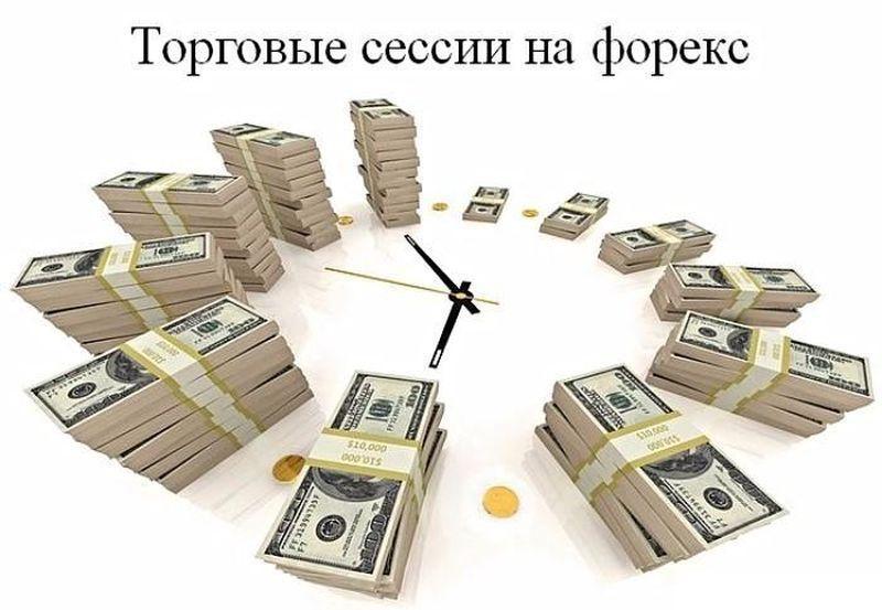 торговые сессии форекс по московскому времени