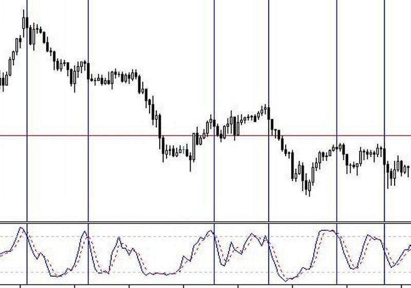 Форекс 10 пунктов в день без риска стратегия торговли на форекс программы для торговли форексе