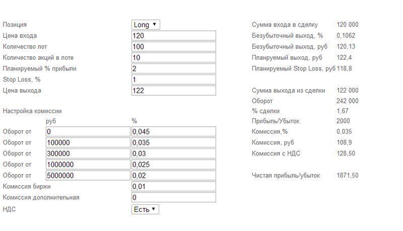 бкс форекс калькулятор трейдера