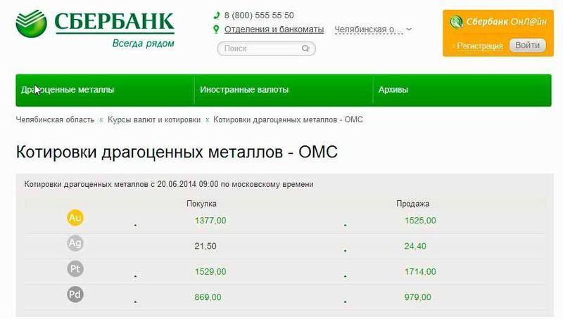 уголовная сбербанк ростов-на-дону официальный курс валют сайт Инстаграм