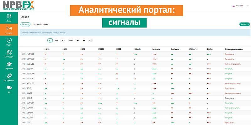 Forex hyip ucoz com харьков