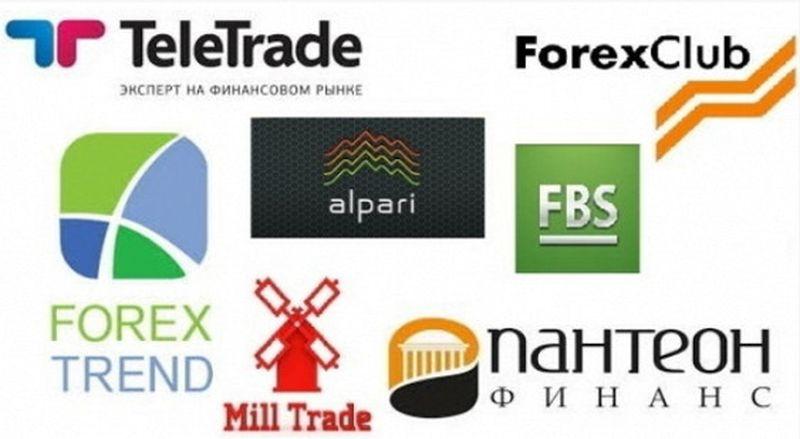 национальная ассоциация форекс дилеров